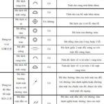 Các ký hiệu và ý nghĩa các loại dung sai hình học trong tiêu chuẩn  JIS (幾何公差の種類と 記号)