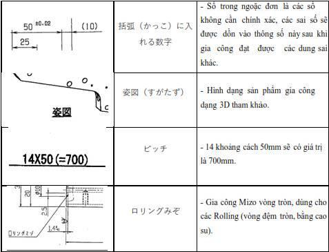 ky-hieu-lien-quan-den-gia-cong-duong-va-gia-cong-be-mat-theo-tieu-chuan-JIS-6