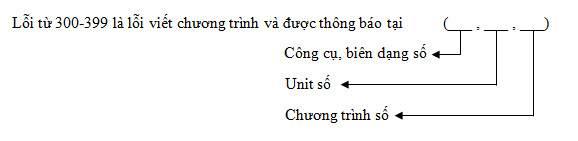 thong-bao-loi-khi-su-dung-chuong-trinh-mazatrol-tren-may-mazak-2