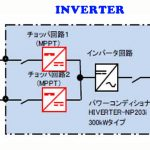 Inverter điện mặt trời hòa lưới